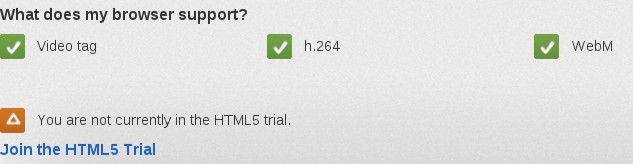 before entering the HTML5 trial on Youtube